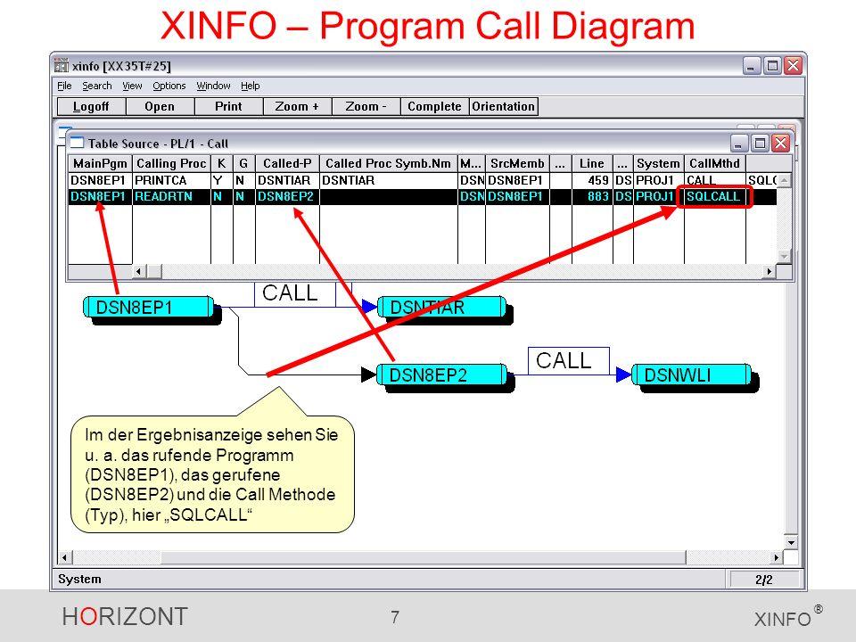 HORIZONT 8 XINFO ® XINFO – Program Call Diagram Über das rechte Maus Menü können Sie sich das Statement im Sourcecode anzeigen lassen