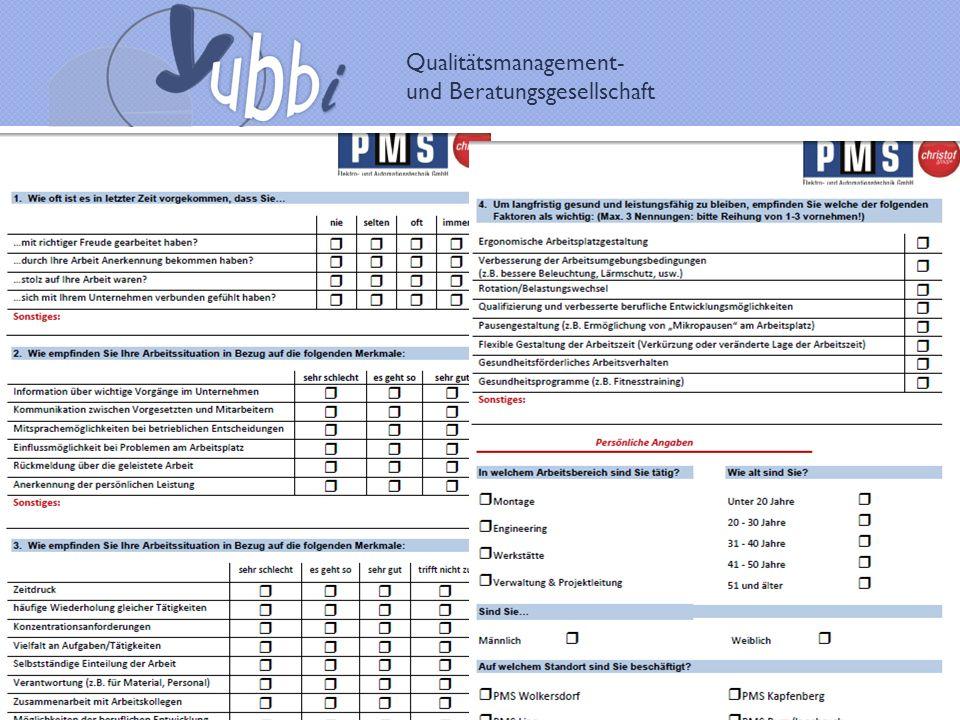 Qualitätsmanagement- und Beratungsgesellschaft