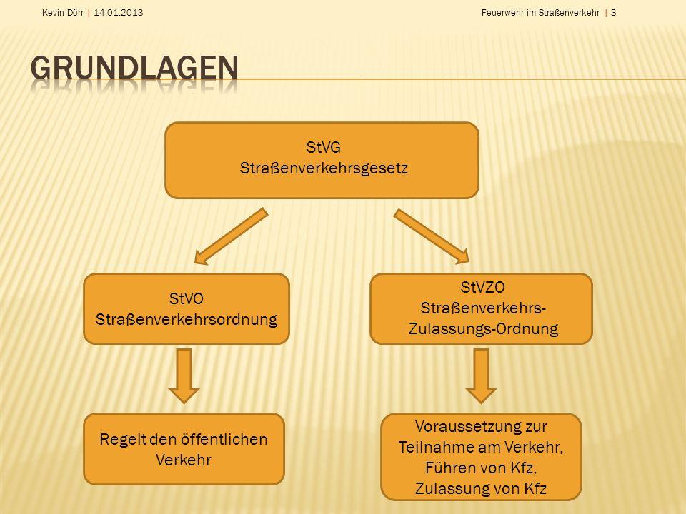 Kevin Dörr | 14.01.2013Feuerwehr im Straßenverkehr | 24 Noch Fragen ?