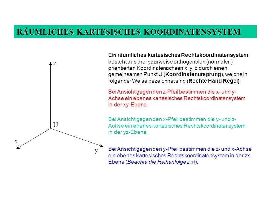 RÄUMLICHES KARTESISCHES KOORDINATENSYSTEM Ein räumliches kartesisches Rechtskoordinatensystem besteht aus drei paarweise orthogonalen (normalen) orientierten Koordinatenachsen x, y, z durch einen gemeinsamen Punkt U (Koordinatenursprung), welche in folgender Weise bezeichnet sind (Rechte Hand Regel): Bei Ansicht gegen den z-Pfeil bestimmen die x- und y- Achse ein ebenes kartesisches Rechtskoordinatensystem in der xy-Ebene.