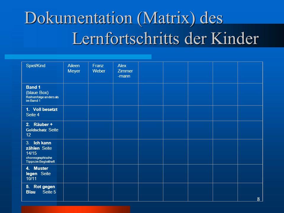 8 Dokumentation (Matrix) des Lernfortschritts der Kinder Spiel/Kind Aileen Meyer Franz Weber Alex Zimmer -mann Band 1 (blaue Box) Reihenfolge anders a