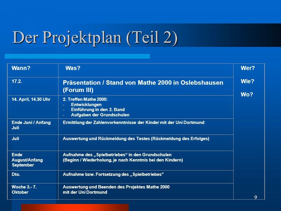 9 Der Projektplan (Teil 2) Wann?Was? Wer? Wie? Wo? 17.2. Präsentation / Stand von Mathe 2000 in Oslebshausen (Forum III) 14. April, 14.30 Uhr 2. Treff