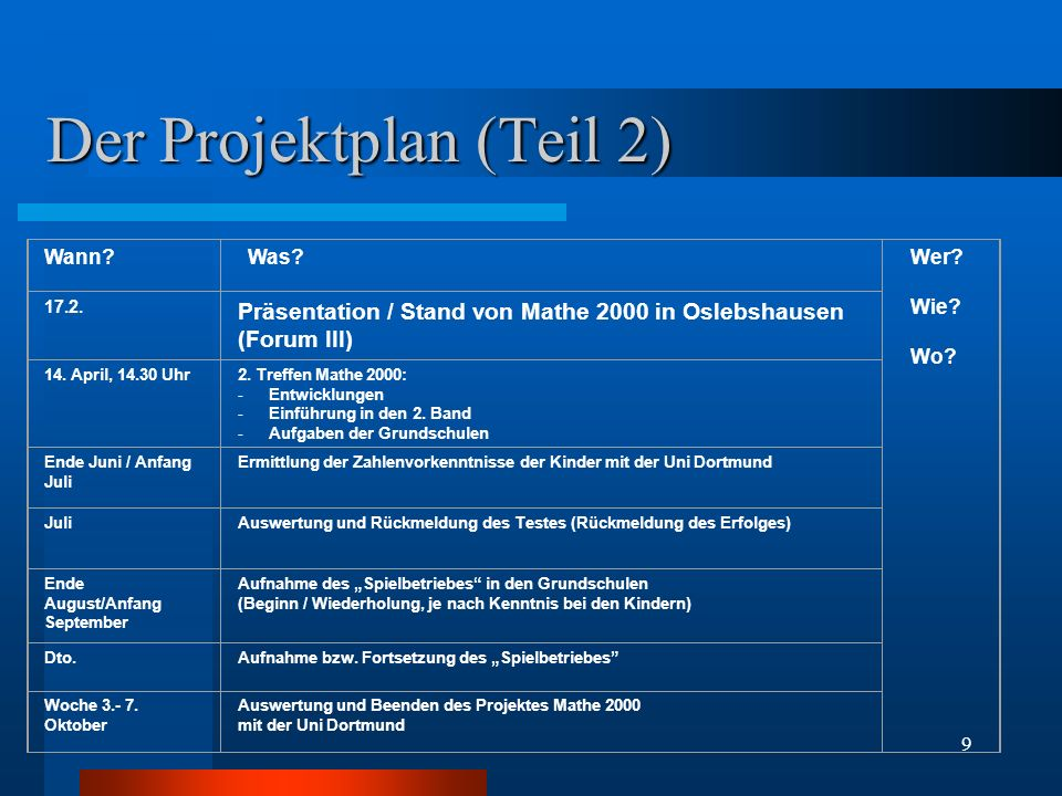 10 Projektpartner / -lenkung / -kosten Projektpartner: Frühes Lernen – Kernprojekt Oslebshausen sowie Universität Dortmund (Prof.
