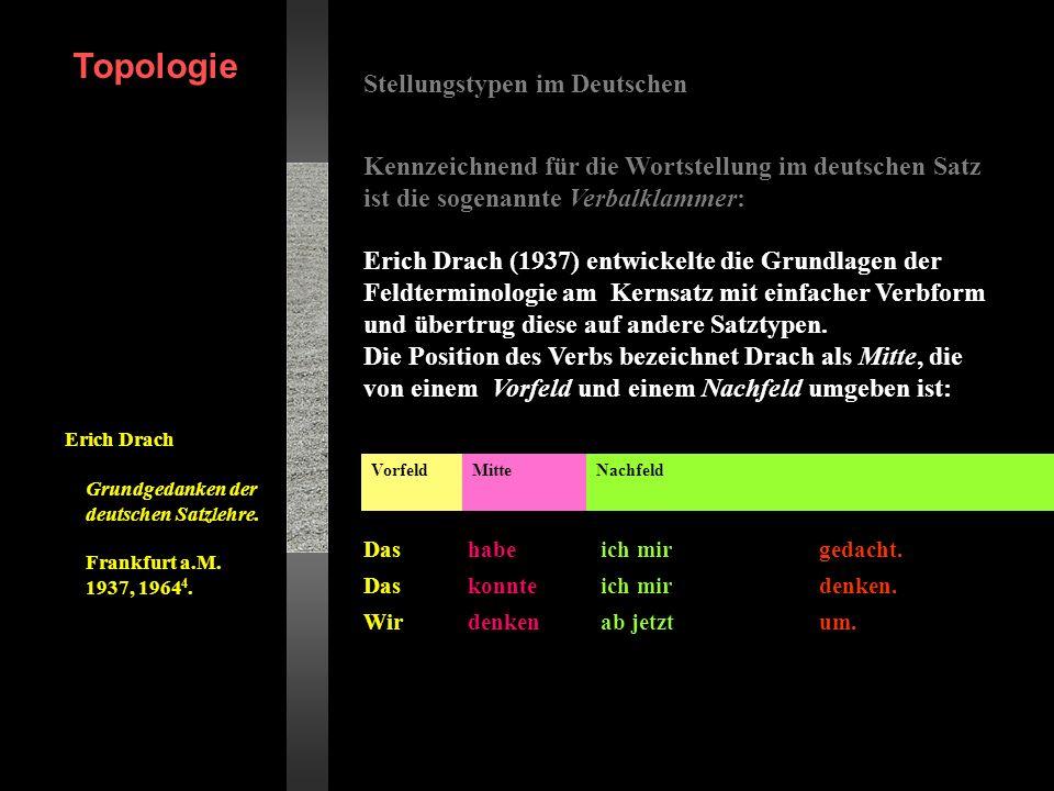 Stellungstypen im Deutschen Kennzeichnend für die Wortstellung im deutschen Satz ist die sogenannte Verbalklammer: Erich Drach (1937) entwickelte die