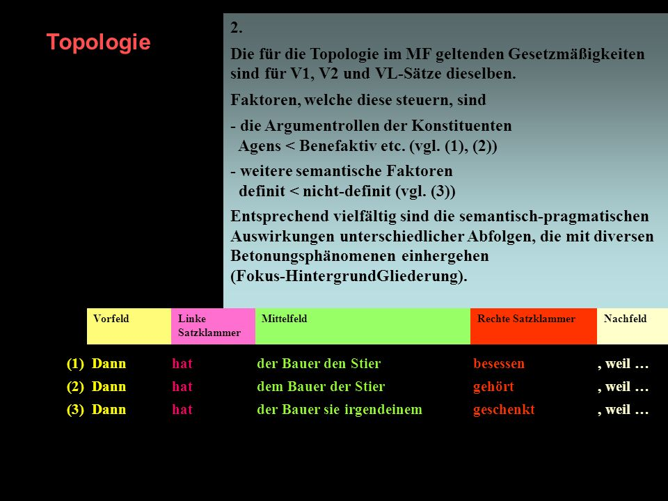 2. Die für die Topologie im MF geltenden Gesetzmäßigkeiten sind für V1, V2 und VL-Sätze dieselben. Faktoren, welche diese steuern, sind - die Argument
