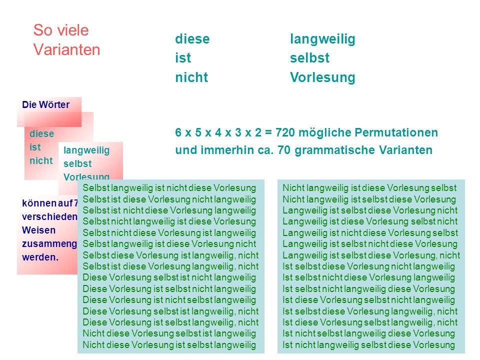 diese ist nicht Die Wörter langweilig selbst Vorlesung können auf 720 verschiedene Weisen zusammengestellt werden. So viele Varianten diese ist nicht