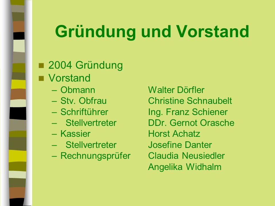 Gründung und Vorstand 2004 Gründung Vorstand –ObmannWalter Dörfler –Stv.
