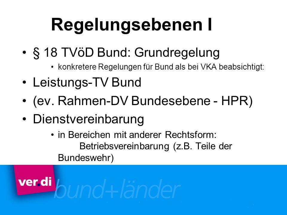 Regelungsebenen I § 18 TVöD Bund: Grundregelung konkretere Regelungen für Bund als bei VKA beabsichtigt: Leistungs-TV Bund (ev. Rahmen-DV Bundesebene
