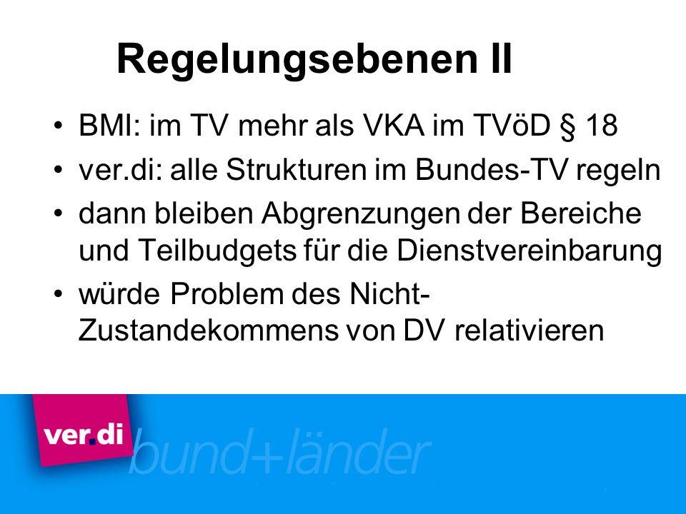 Regelungsebenen II BMI: im TV mehr als VKA im TVöD § 18 ver.di: alle Strukturen im Bundes-TV regeln dann bleiben Abgrenzungen der Bereiche und Teilbud
