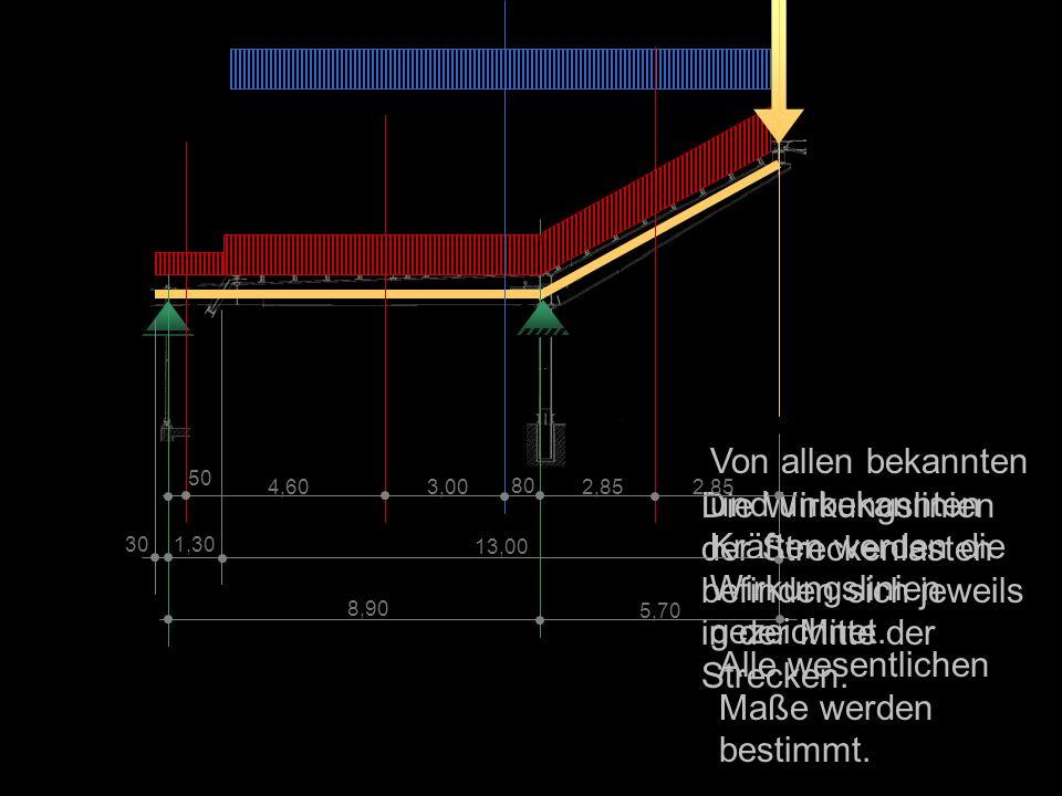 Statisches System Dachlasten Schneelast Auflagerlast aus Fachwerkträger
