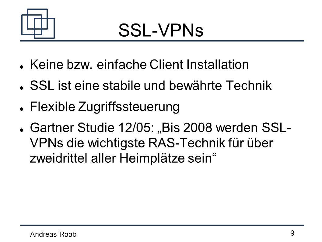 Andreas Raab 9 SSL-VPNs Keine bzw. einfache Client Installation SSL ist eine stabile und bewährte Technik Flexible Zugriffssteuerung Gartner Studie 12