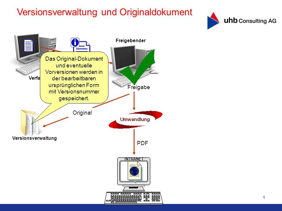 5 PDF Versionsverwaltung und Originaldokument Versionsverwaltung INTRANET Freigabe Dokument und Info Verfasser Freigebender Original Das Original-Doku