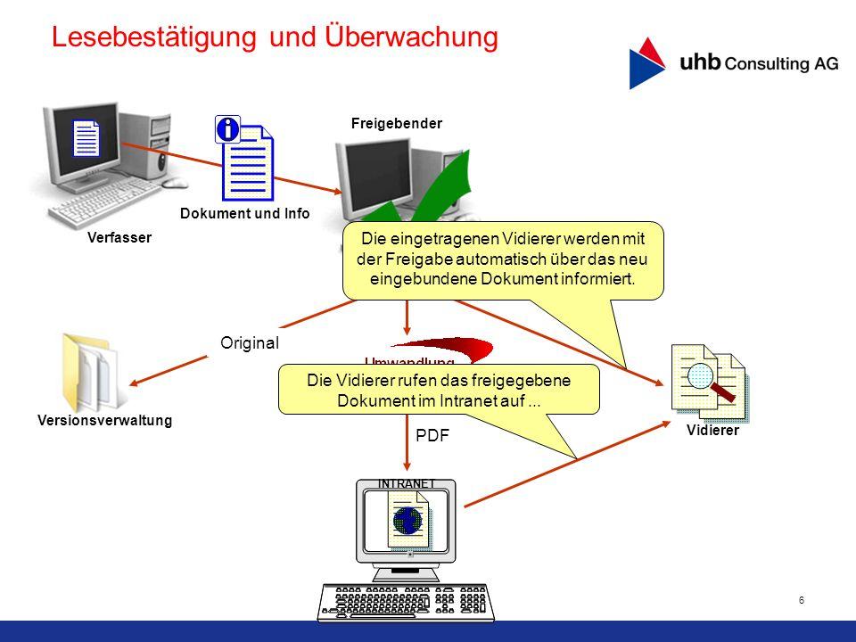 6 PDF Versionsverwaltung INTRANET Vidierer Freigabe Dokument und Info Verfasser Freigebender Original Lesebestätigung und Überwachung Die eingetragene