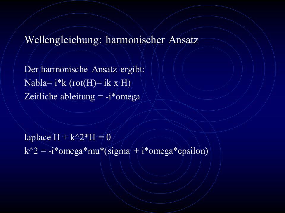 Wellengleichung: harmonischer Ansatz Der harmonische Ansatz ergibt: Nabla= i*k (rot(H)= ik x H) Zeitliche ableitung = -i*omega laplace H + k^2*H = 0 k