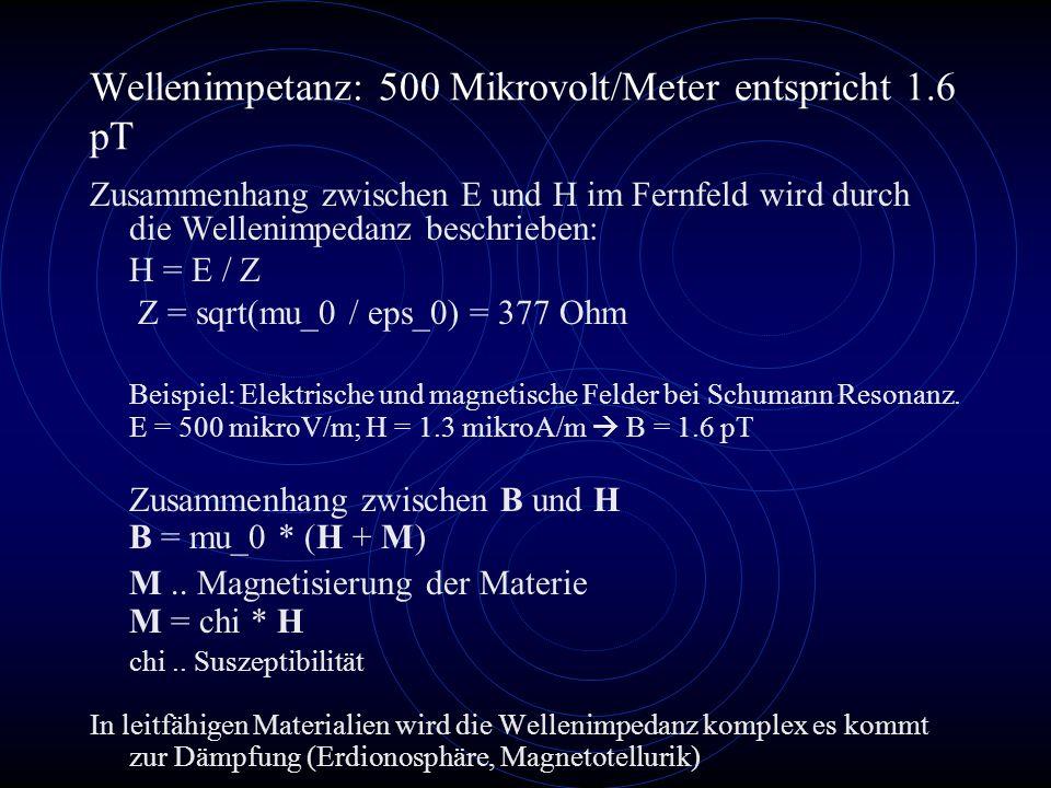 Wellenimpetanz: 500 Mikrovolt/Meter entspricht 1.6 pT Zusammenhang zwischen E und H im Fernfeld wird durch die Wellenimpedanz beschrieben: H = E / Z Z