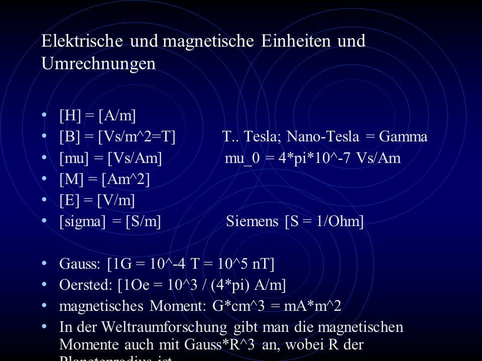 Elektrische und magnetische Einheiten und Umrechnungen [H] = [A/m] [B] = [Vs/m^2=T] T.. Tesla; Nano-Tesla = Gamma [mu] = [Vs/Am] mu_0 = 4*pi*10^-7 Vs/