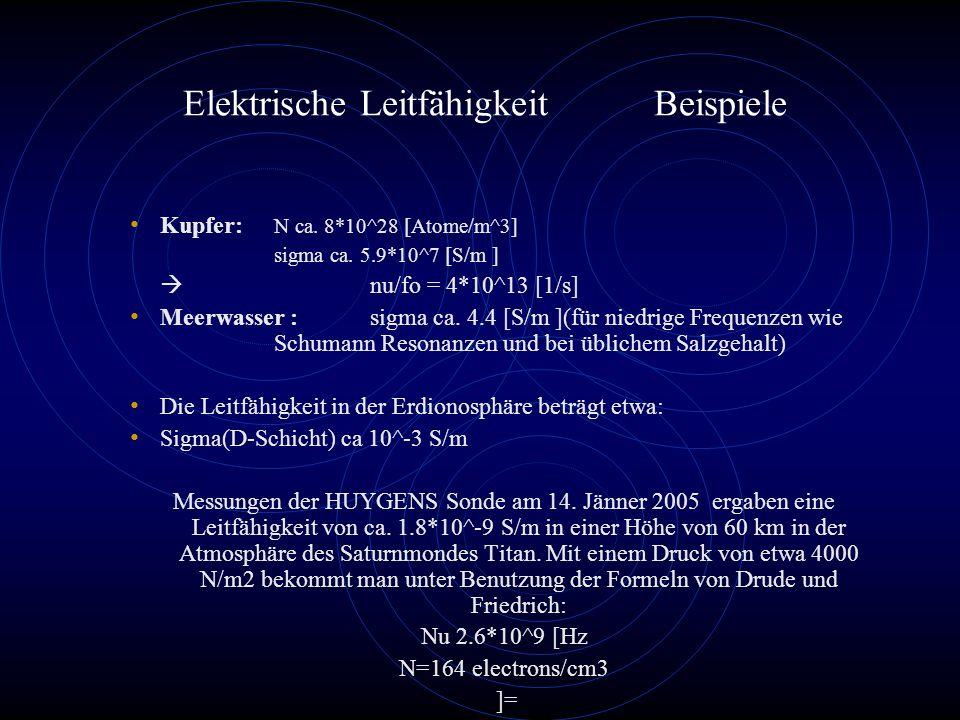 Elektrische Leitfähigkeit Beispiele Kupfer: N ca. 8*10^28 [Atome/m^3] sigma ca. 5.9*10^7 [S/m ] nu/fo = 4*10^13 [1/s] Meerwasser :sigma ca. 4.4 [S/m ]