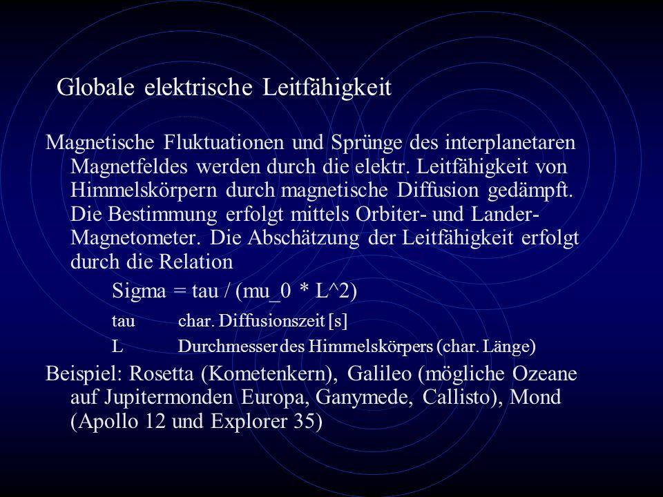 Globale elektrische Leitfähigkeit Magnetische Fluktuationen und Sprünge des interplanetaren Magnetfeldes werden durch die elektr. Leitfähigkeit von Hi