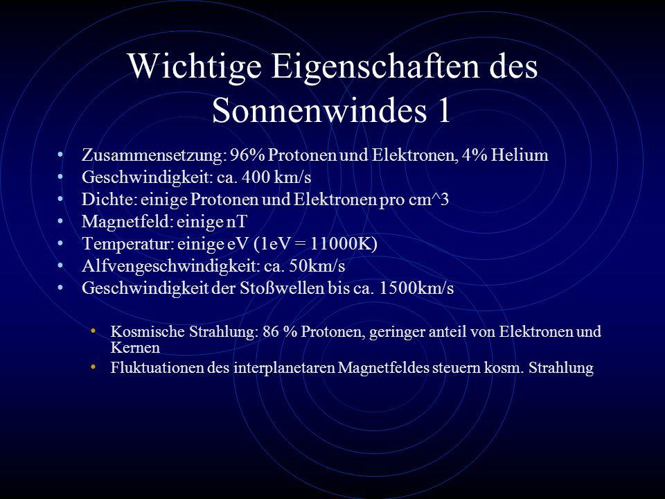 Wichtige Eigenschaften des Sonnenwindes 1 Zusammensetzung: 96% Protonen und Elektronen, 4% Helium Geschwindigkeit: ca. 400 km/s Dichte: einige Protone