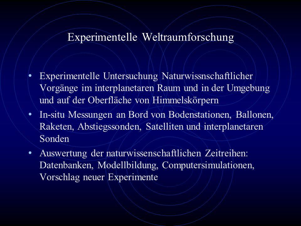 Experimentelle Weltraumforschung Experimentelle Untersuchung Naturwissnschaftlicher Vorgänge im interplanetaren Raum und in der Umgebung und auf der O