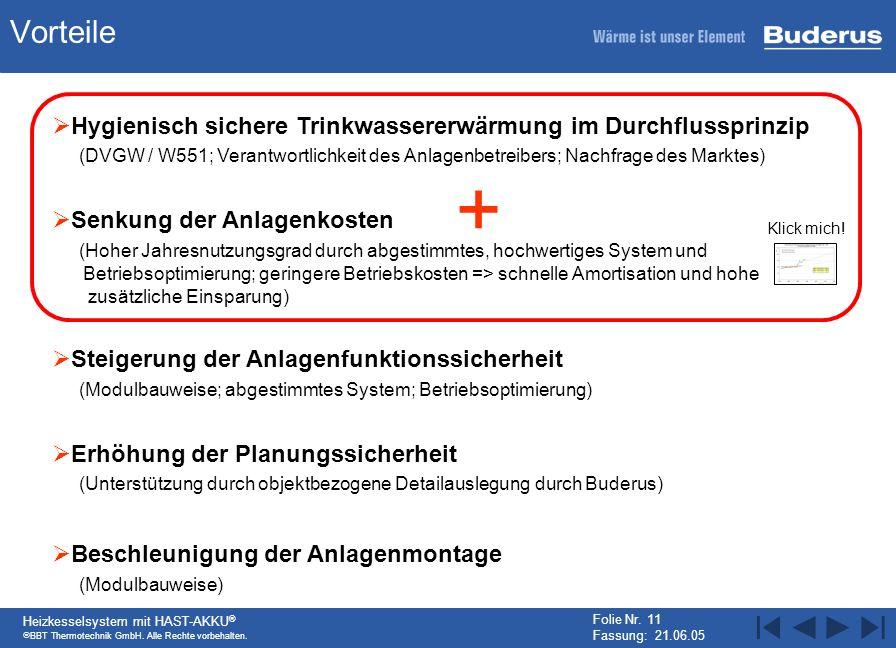 BBT Thermotechnik GmbH. Alle Rechte vorbehalten. Heizkesselsystem mit HAST-AKKU ® Folie Nr. 11 Fassung: 21.06.05 Vorteile Hygienisch sichere Trinkwass
