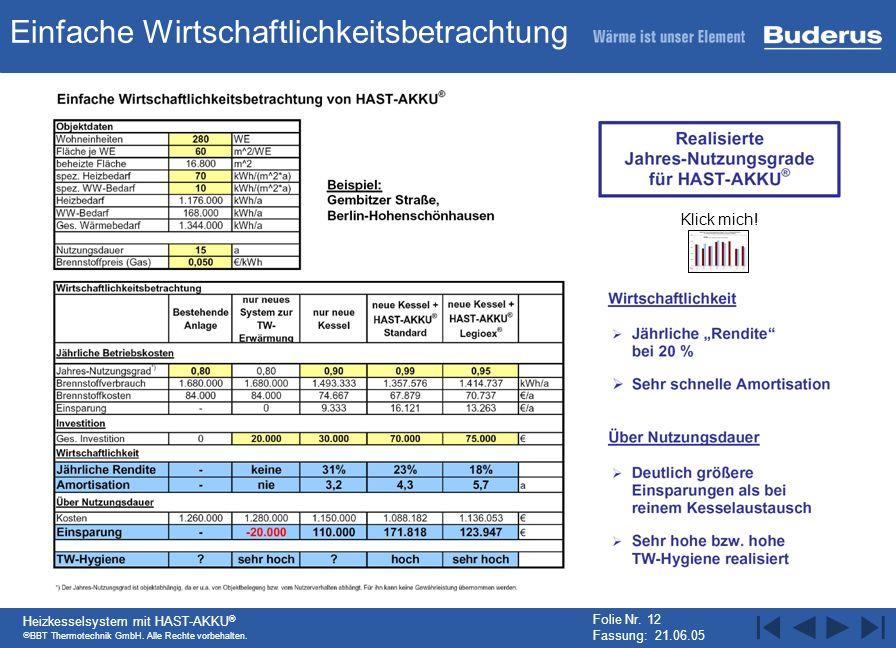 BBT Thermotechnik GmbH. Alle Rechte vorbehalten. Heizkesselsystem mit HAST-AKKU ® Folie Nr. 12 Fassung: 21.06.05 Einfache Wirtschaftlichkeitsbetrachtu