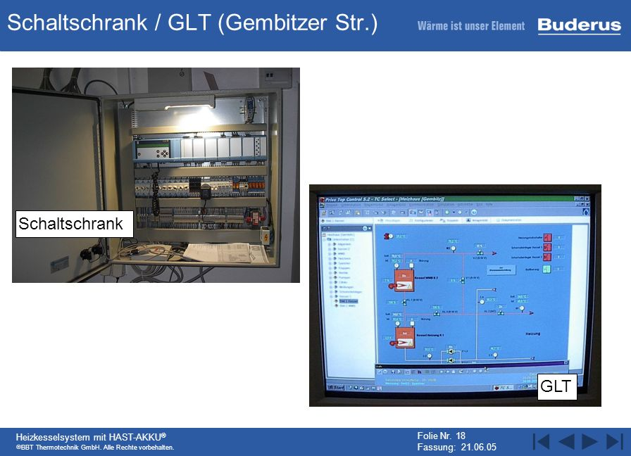 BBT Thermotechnik GmbH. Alle Rechte vorbehalten. Heizkesselsystem mit HAST-AKKU ® Folie Nr. 18 Fassung: 21.06.05 Schaltschrank / GLT (Gembitzer Str.)