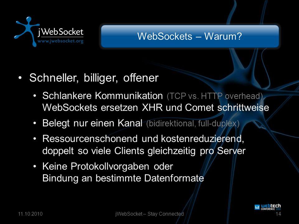 WebSockets – Warum. Schneller, billiger, offener Schlankere Kommunikation (TCP vs.