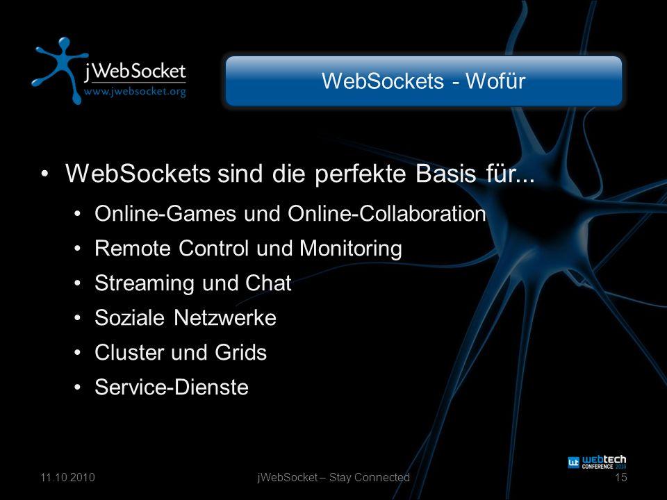 WebSockets - Wofür WebSockets sind die perfekte Basis für... Online-Games und Online-Collaboration Remote Control und Monitoring Streaming und Chat So