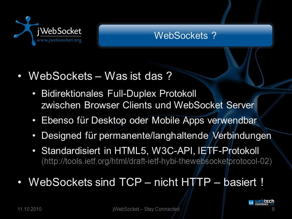 WebSockets .WebSockets – Was ist das .