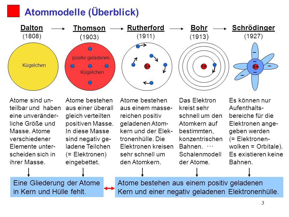 3 Atommodelle (Überblick) Dalton (1808) Thomson ( 1903) Bohr (1913 ) Schrödinger (1927) Es können nur Aufenthalts- bereiche für die Elektronen ange- g