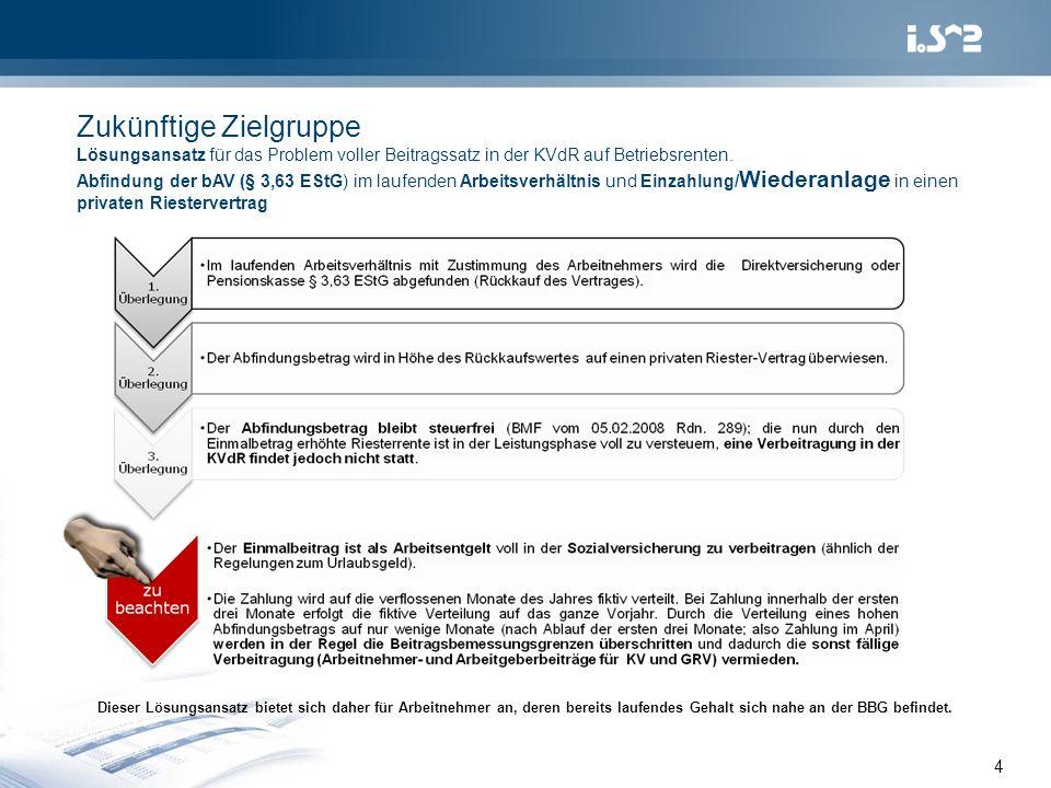 4 Zukünftige Zielgruppe Lösungsansatz für das Problem voller Beitragssatz in der KVdR auf Betriebsrenten.