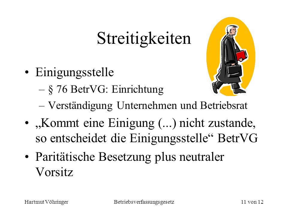 Hartmut VöhringerBetriebsverfassungsgesetz11 von 12 Streitigkeiten Einigungsstelle –§ 76 BetrVG: Einrichtung –Verständigung Unternehmen und Betriebsra