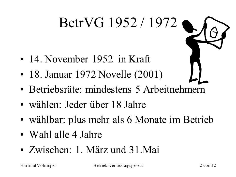 Betriebsverfassungsgesetz2 von 12 BetrVG 1952 / 1972 14. November 1952 in Kraft 18. Januar 1972 Novelle (2001) Betriebsräte: mindestens 5 Arbeitnehmer