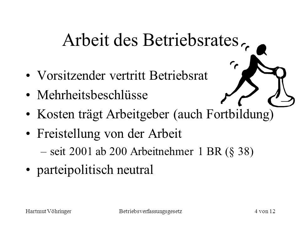 Hartmut VöhringerBetriebsverfassungsgesetz4 von 12 Arbeit des Betriebsrates Vorsitzender vertritt Betriebsrat Mehrheitsbeschlüsse Kosten trägt Arbeitg