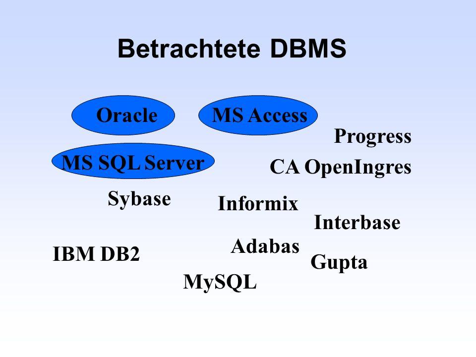 Literatur Hermann Uwe, Lenz, Dierk, Unbescheid Günter: Oracle8 für den DBA, Addison-Wesley, 1998 Migrating Oracle Databases to MS SQL Server 7.0, MSDN, Dez.