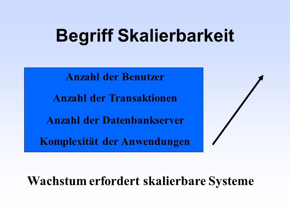Dateistruktur ORACLE 7 Datenbank ORACLE DBMS Engine Table- Space 1 Table- space 2 Table- space n SQL-Server Datenbank SQL-Server DBMS Engine Data- Base 1 Data- Base 2 Data- Base 2 Datei 1 Datei 2 Datei 3 Datei 1 Datei 2 Datei 3