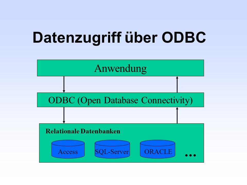 Benutzer/Gruppen in Access Rechte sind in der Datenbank gespeichert (mdb-Datei) Benutzer und Gruppen sind in der mdw- Datei gespeichert
