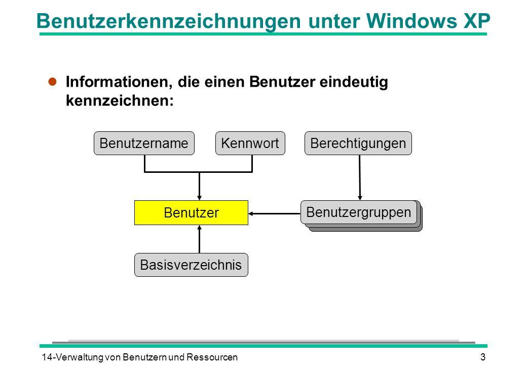 14-Verwaltung von Benutzern und Ressourcen3 Benutzerkennzeichnungen unter Windows XP l Informationen, die einen Benutzer eindeutig kennzeichnen: Benut