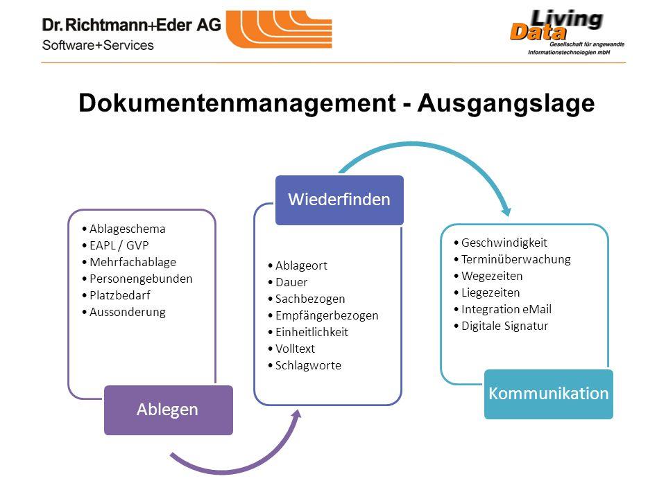 Dokumentenmanagement - Ausgangslage Ablageschema EAPL / GVP Mehrfachablage Personengebunden Platzbedarf Aussonderung Ablegen Ablageort Dauer Sachbezog