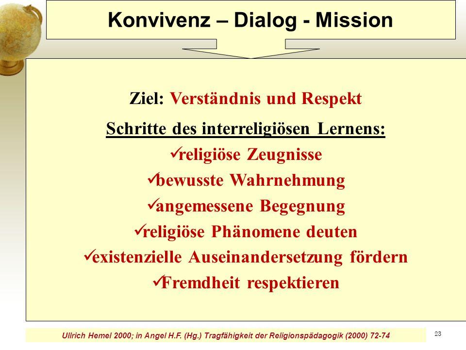 Konvivenz – Dialog - Mission Ullrich Hemel 2000; in Angel H.F.