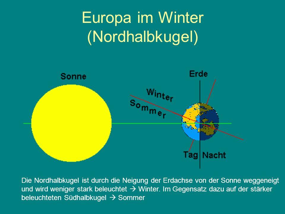 Europa im Winter (Nordhalbkugel) Die Nordhalbkugel ist durch die Neigung der Erdachse von der Sonne weggeneigt und wird weniger stark beleuchtet Winte