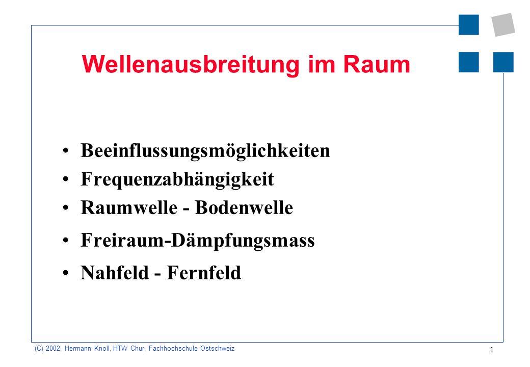 1 (C) 2002, Hermann Knoll, HTW Chur, Fachhochschule Ostschweiz Wellenausbreitung im Raum Beeinflussungsmöglichkeiten Frequenzabhängigkeit Raumwelle -
