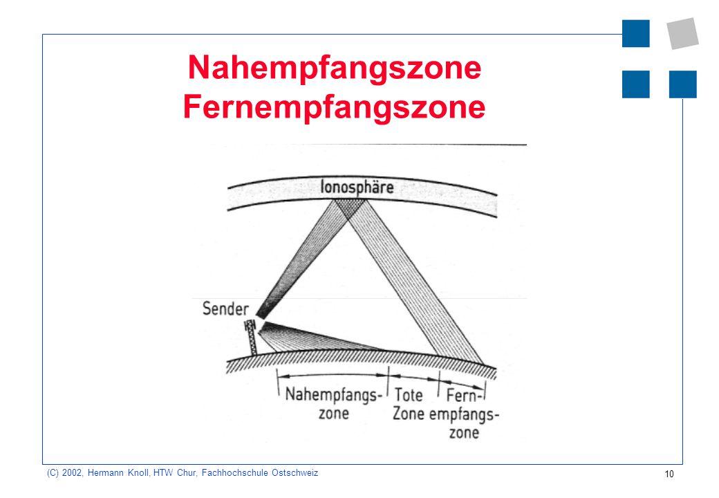 10 (C) 2002, Hermann Knoll, HTW Chur, Fachhochschule Ostschweiz Nahempfangszone Fernempfangszone