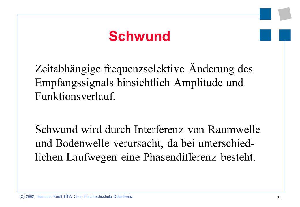 12 (C) 2002, Hermann Knoll, HTW Chur, Fachhochschule Ostschweiz Schwund Zeitabhängige frequenzselektive Änderung des Empfangssignals hinsichtlich Ampl