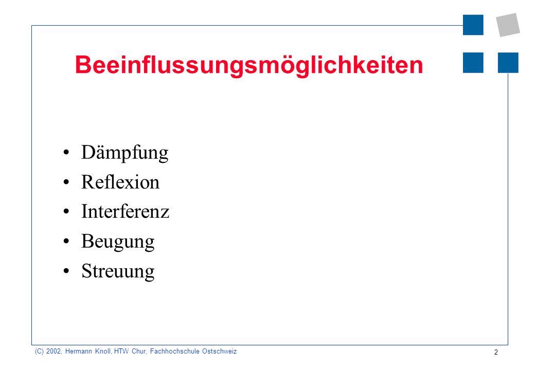 2 (C) 2002, Hermann Knoll, HTW Chur, Fachhochschule Ostschweiz Beeinflussungsmöglichkeiten Dämpfung Reflexion Interferenz Beugung Streuung