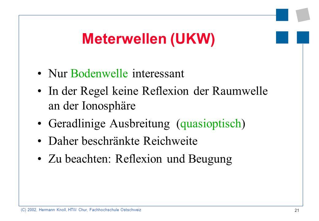 21 (C) 2002, Hermann Knoll, HTW Chur, Fachhochschule Ostschweiz Meterwellen (UKW) Nur Bodenwelle interessant In der Regel keine Reflexion der Raumwell