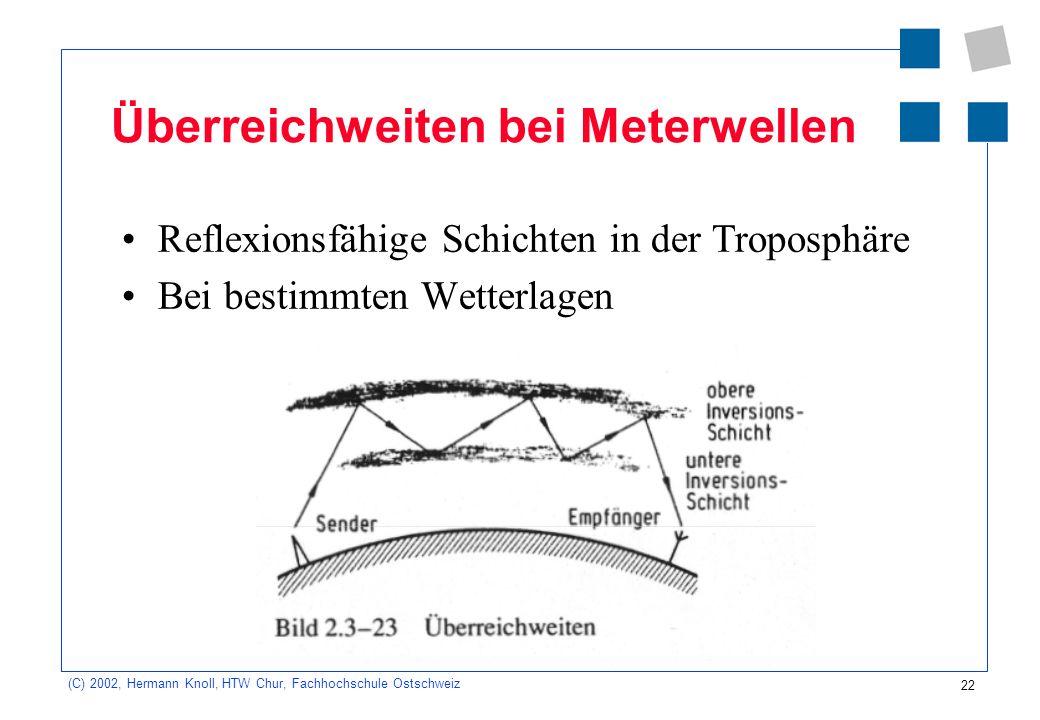 22 (C) 2002, Hermann Knoll, HTW Chur, Fachhochschule Ostschweiz Überreichweiten bei Meterwellen Reflexionsfähige Schichten in der Troposphäre Bei best