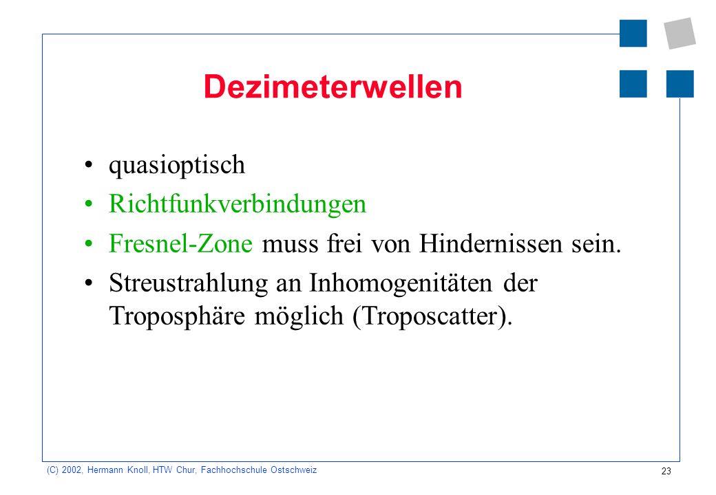 23 (C) 2002, Hermann Knoll, HTW Chur, Fachhochschule Ostschweiz Dezimeterwellen quasioptisch Richtfunkverbindungen Fresnel-Zone muss frei von Hinderni
