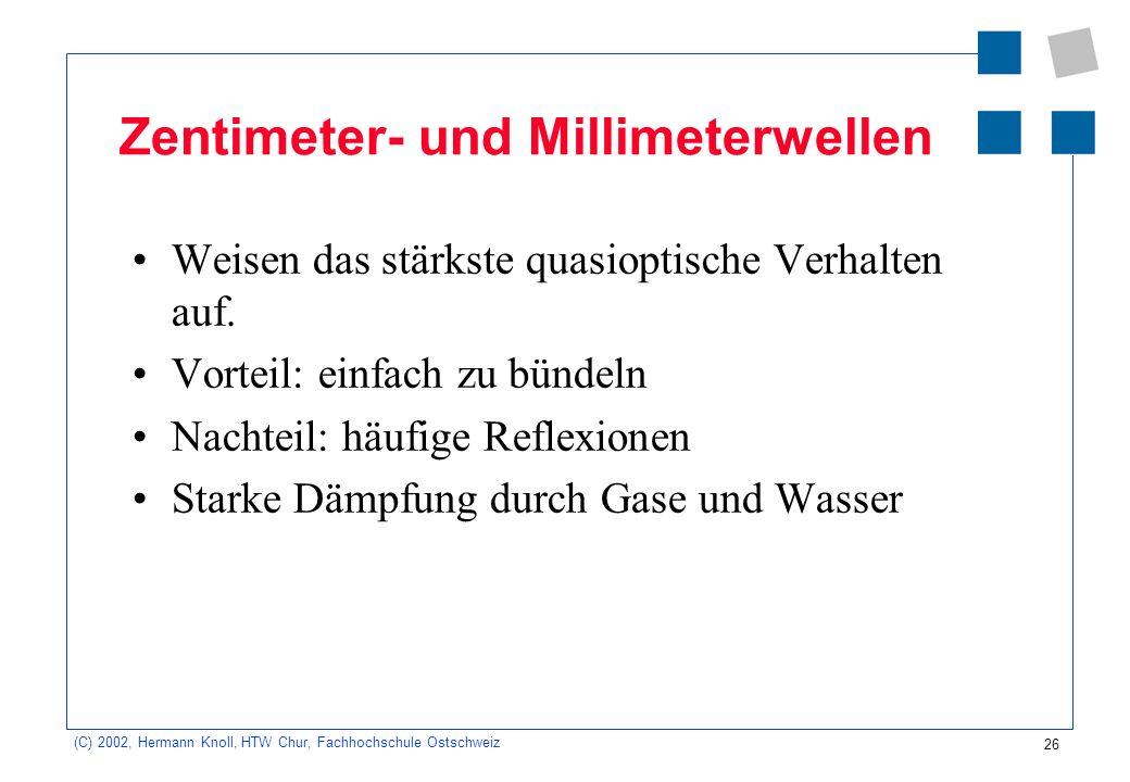 26 (C) 2002, Hermann Knoll, HTW Chur, Fachhochschule Ostschweiz Zentimeter- und Millimeterwellen Weisen das stärkste quasioptische Verhalten auf. Vort